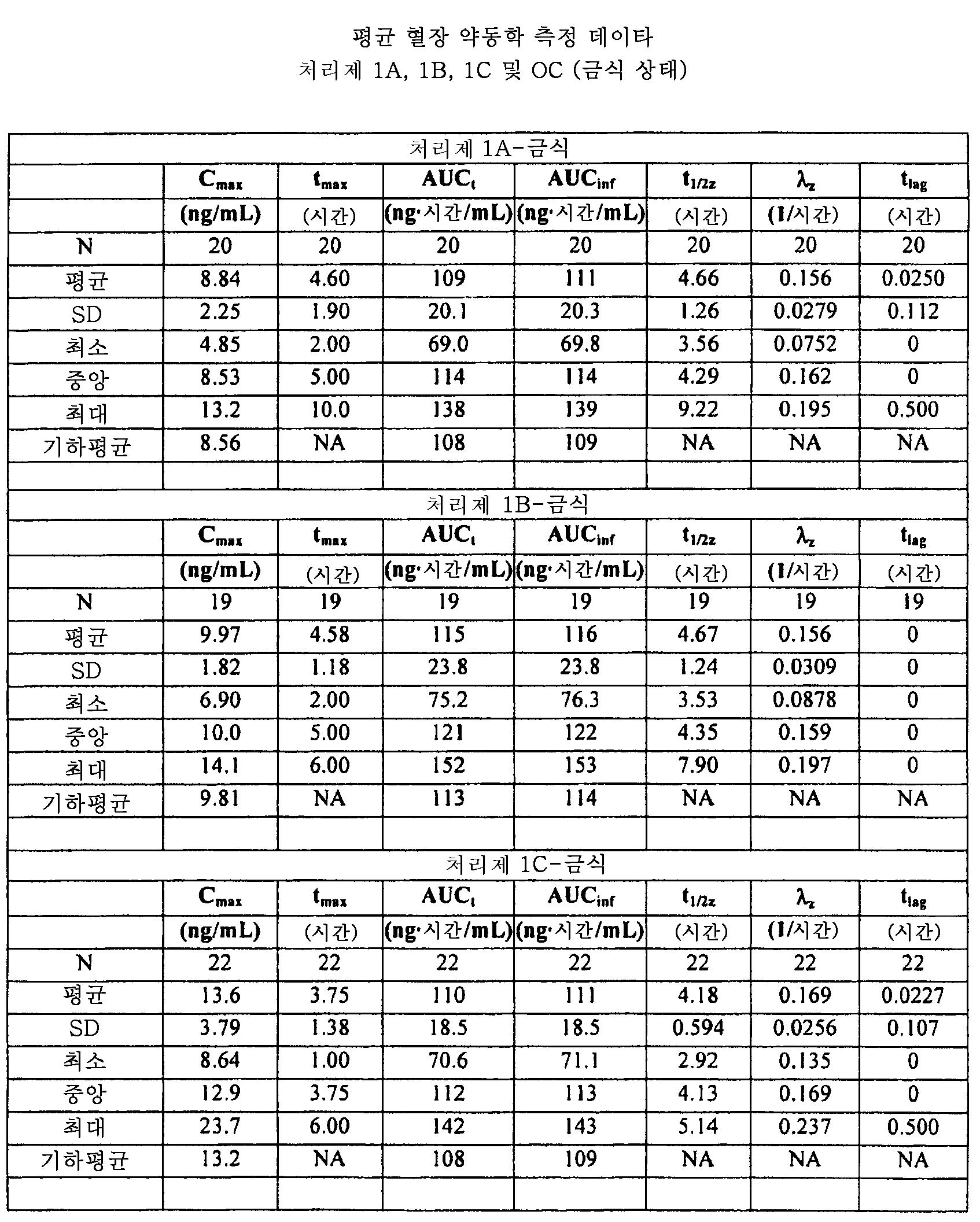Figure 112011082183604-pat00129