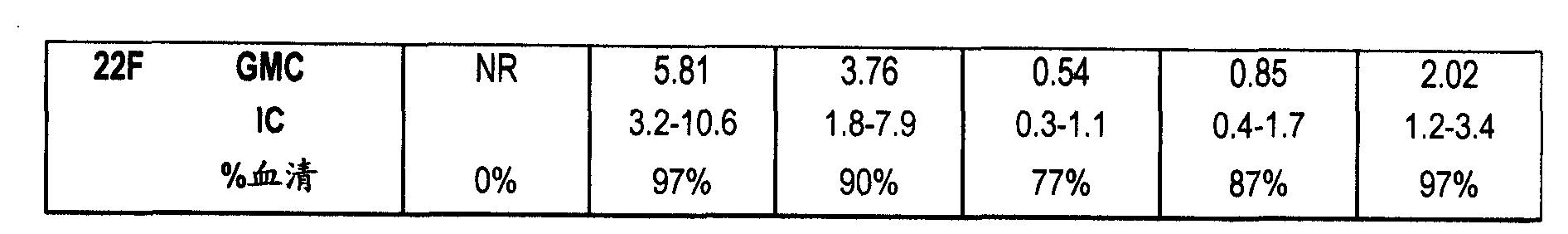 Figure CN101378779BD00471