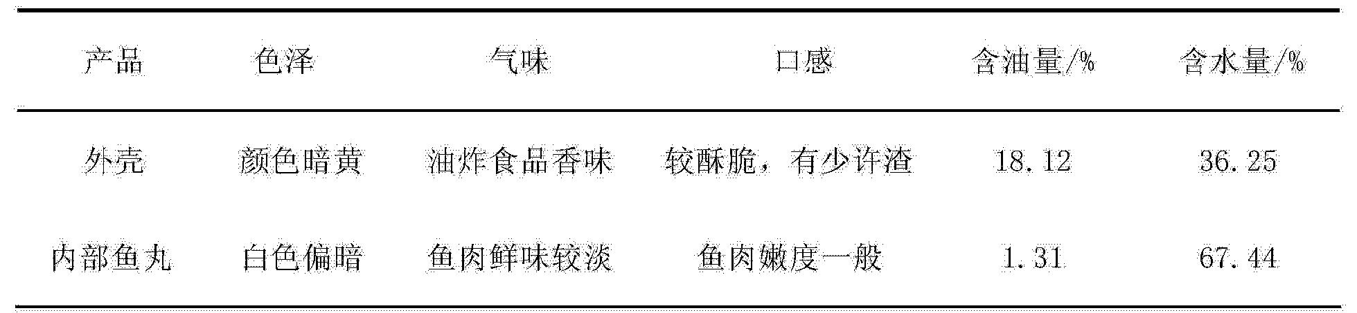 Figure CN104207152AD00072