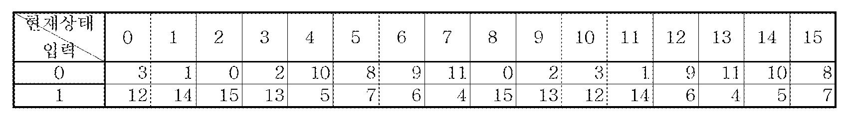 Figure 112005051695892-pat00042