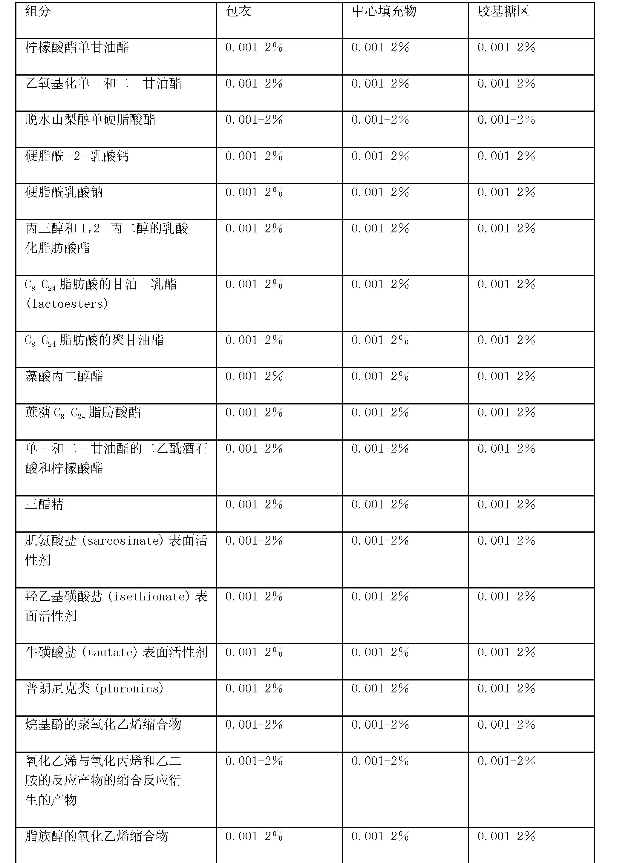 Figure CN101511202BD00601