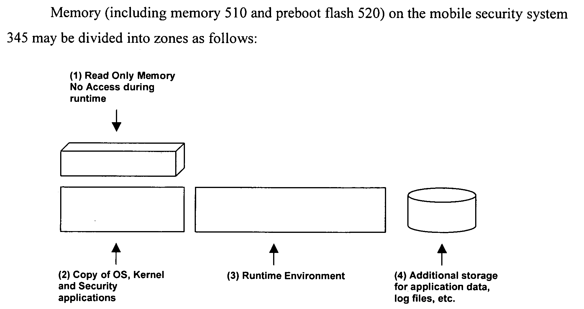 Figure US20070199060A1-20070823-P00001