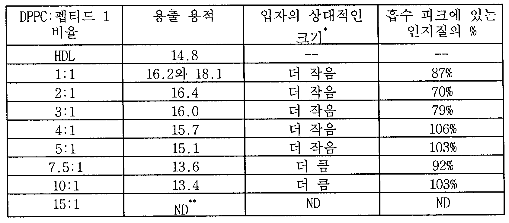 Figure 112006500491975-pct00027