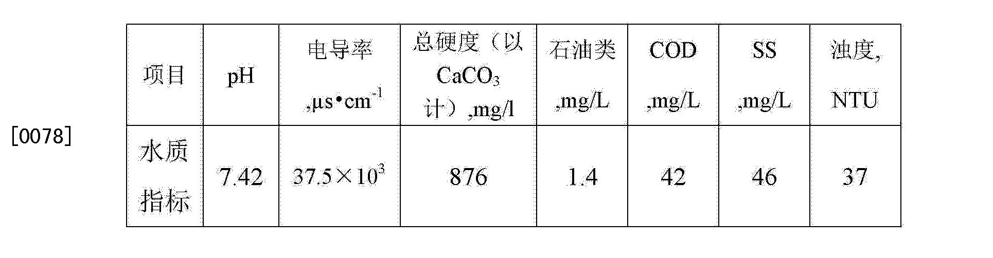 Figure CN103803752BD00092