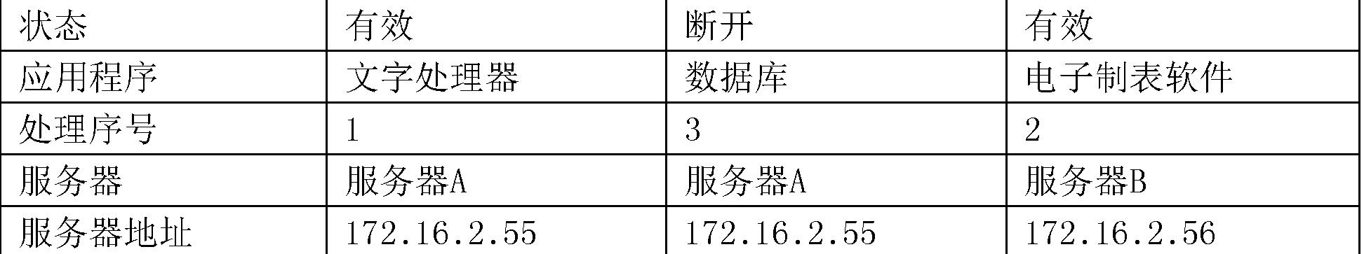 Figure CN103399909BD00181