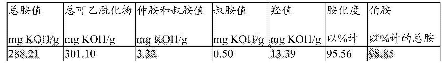 Figure CN105073966BD00362