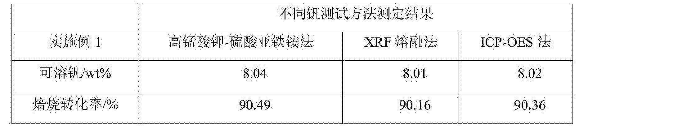 Figure CN104131161BD00092