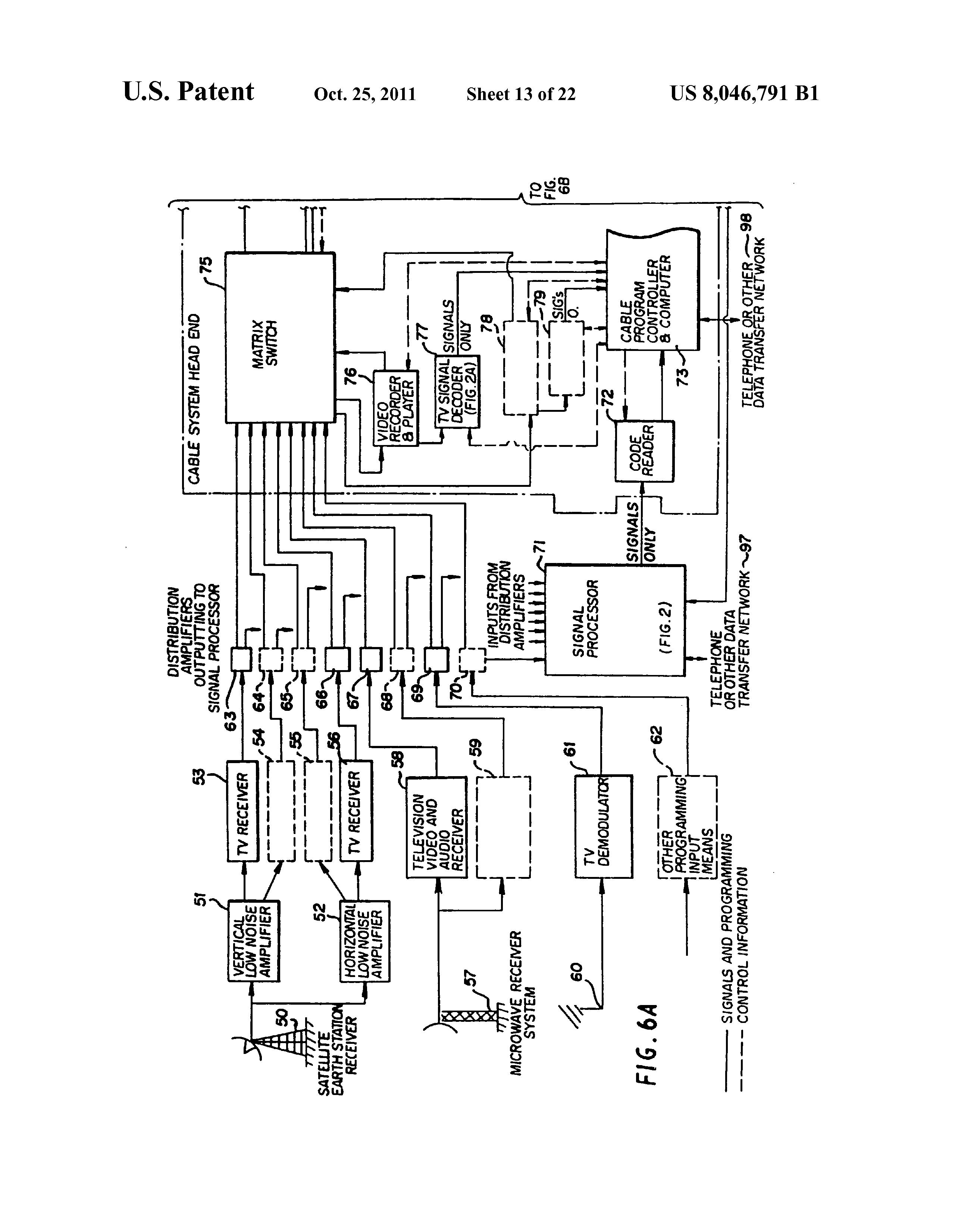 US8046791B1 - Signal processing apparatus and methods