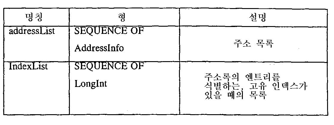 Figure 111999007470301-pct00169