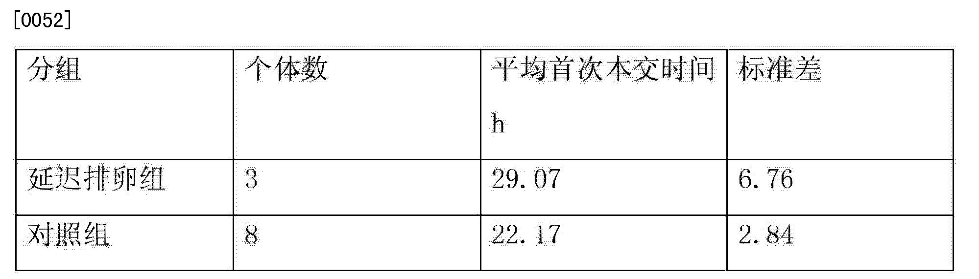 Figure CN103126728BD00091