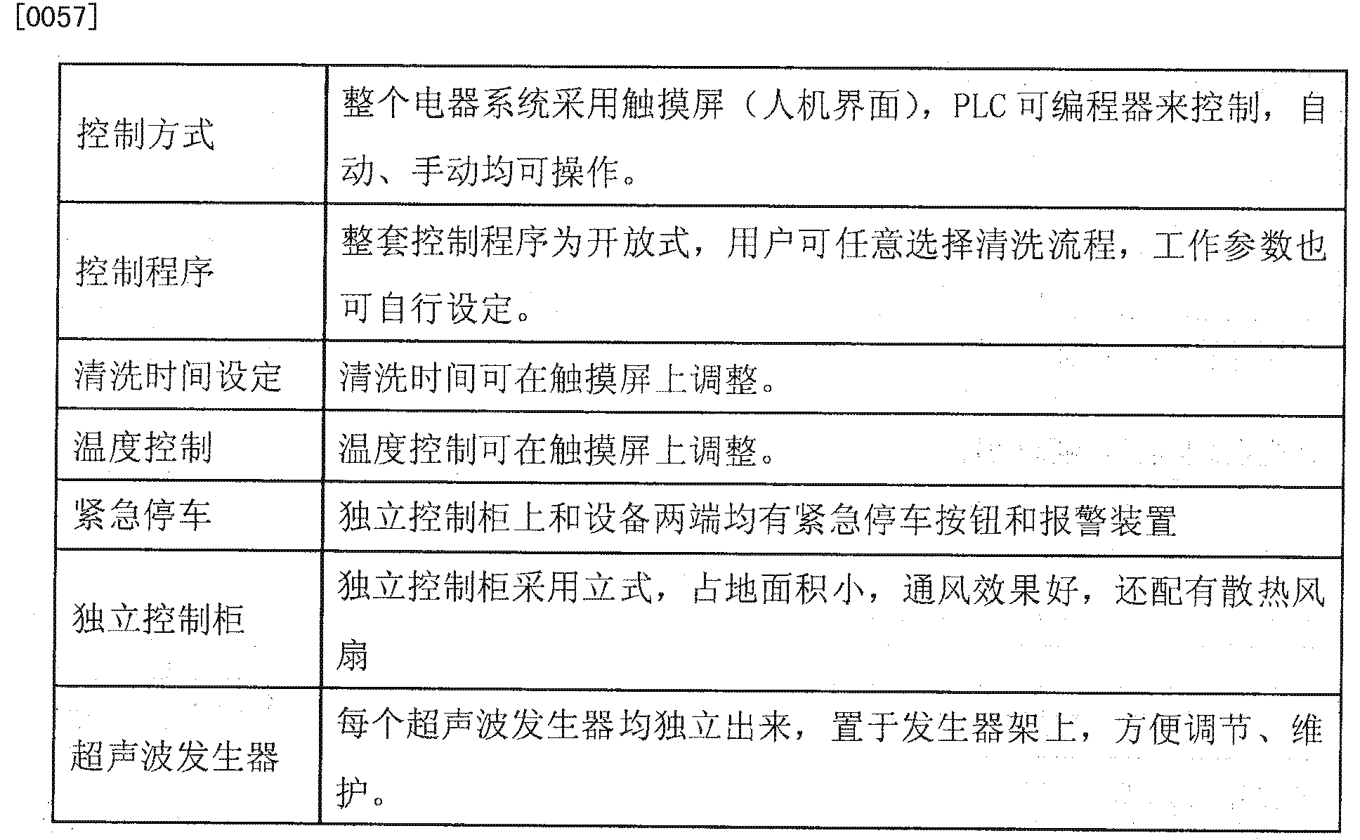Figure CN204035120UD00132