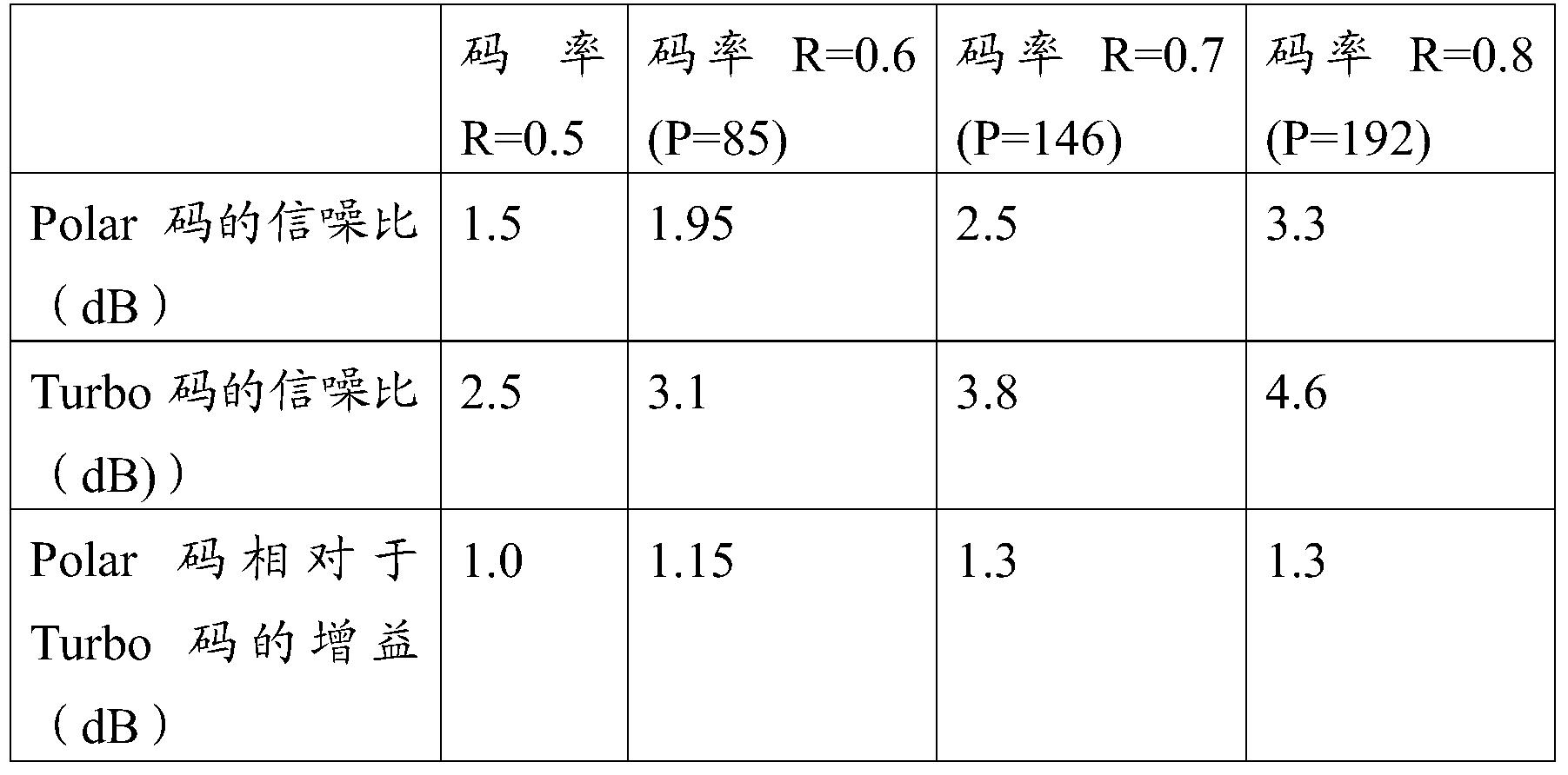 Figure PCTCN2014092343-appb-000055