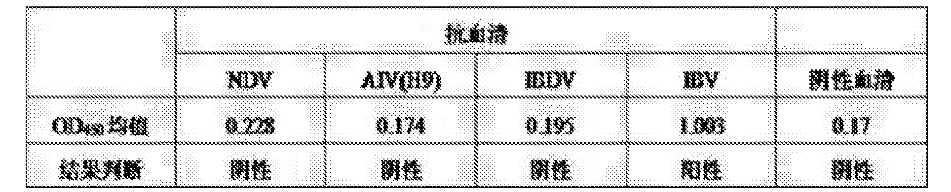 Figure CN106841611AD00051