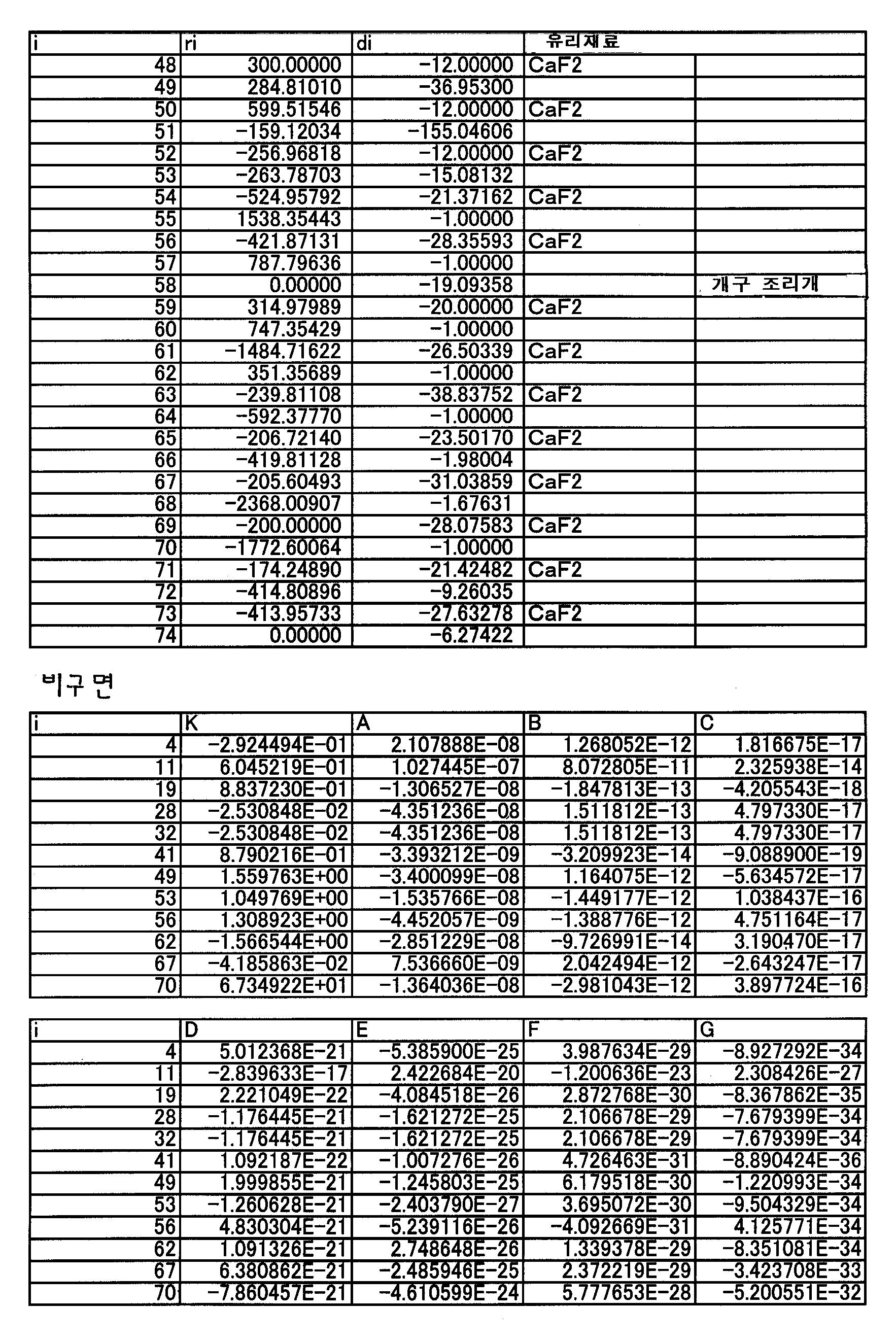 Figure 112004021828717-pat00006