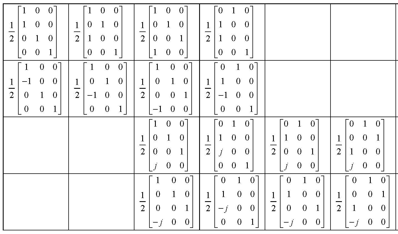 Figure 112010009825391-pat01256