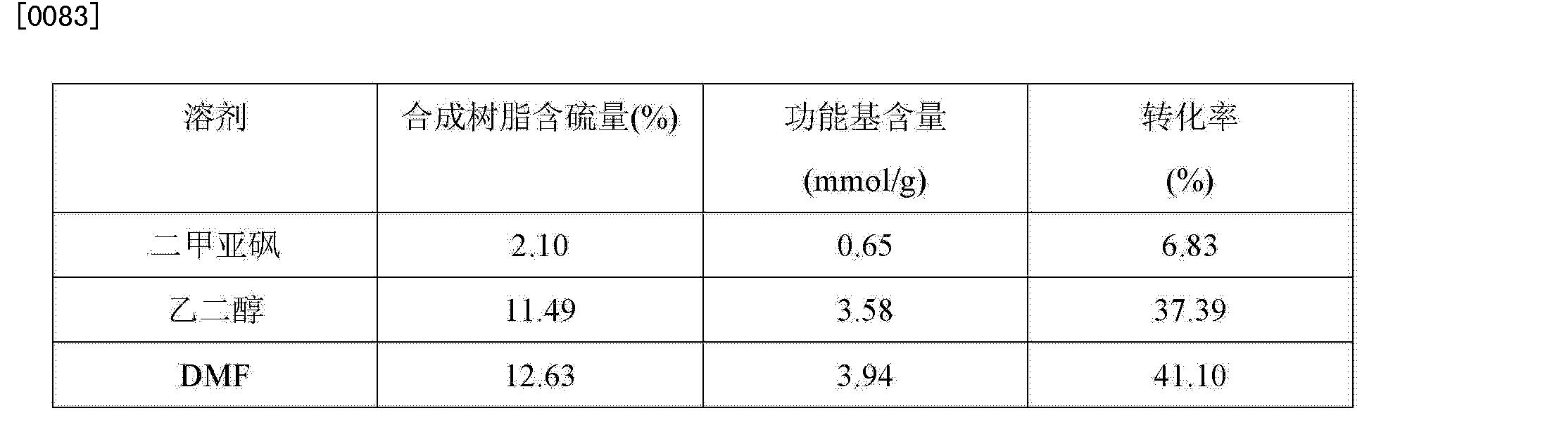 Figure CN102773081BD00092