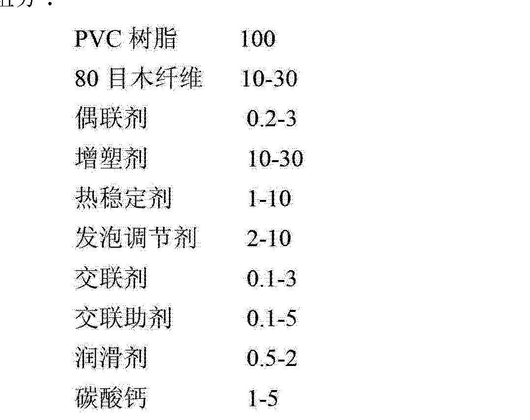Figure CN103205010AC00021