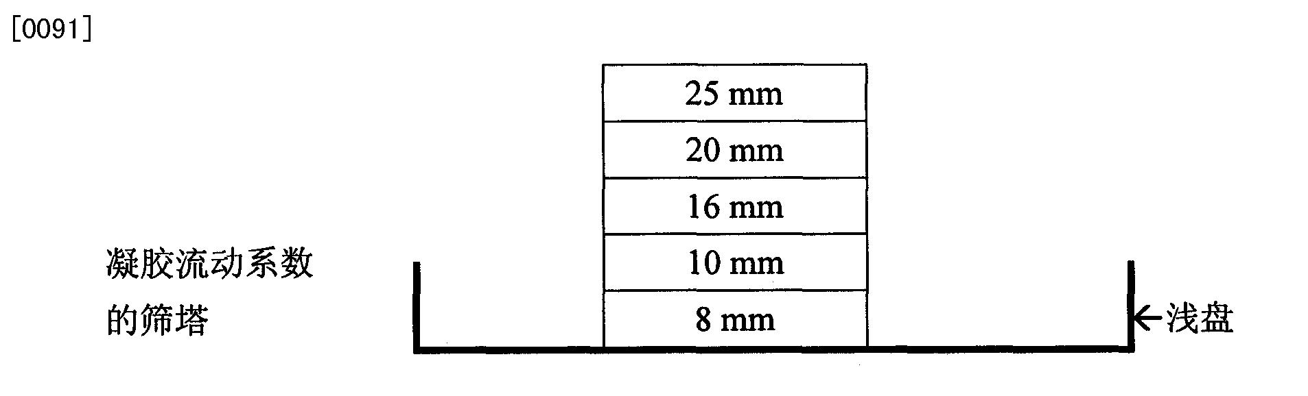 Figure CN102176925BD00121