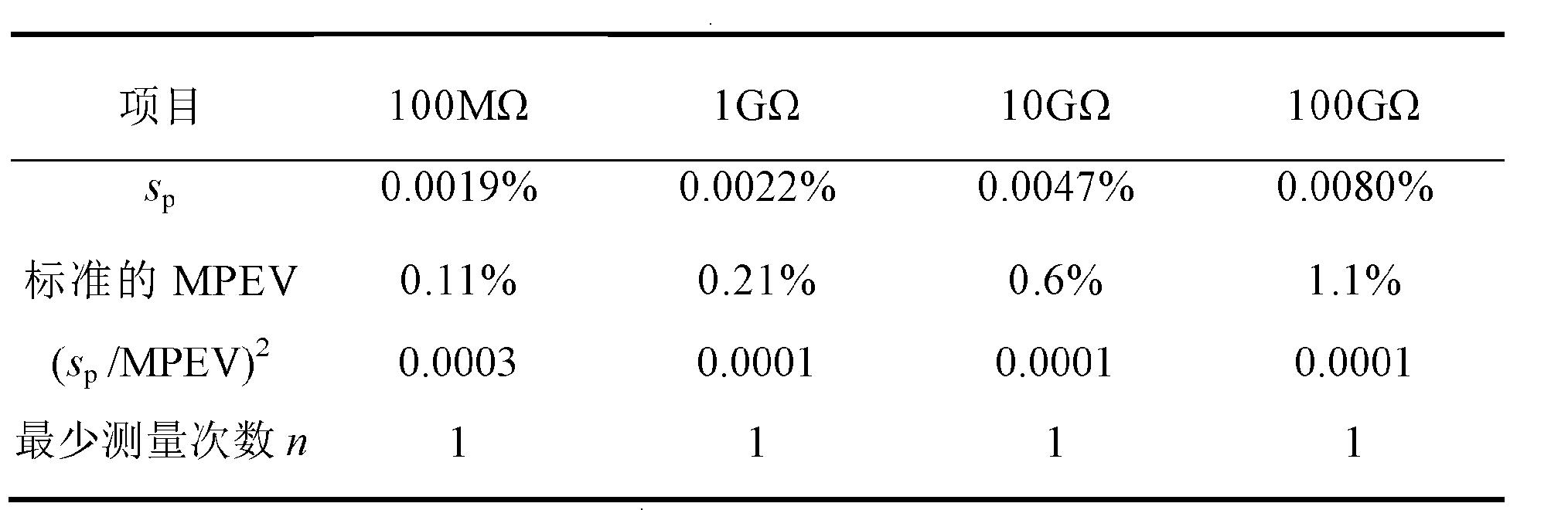 Figure CN102495961BD00131