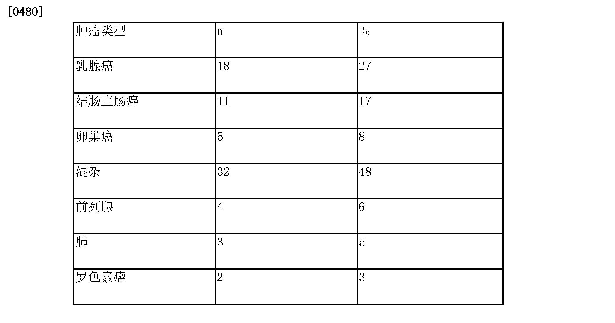 Figure CN104878086AD01232