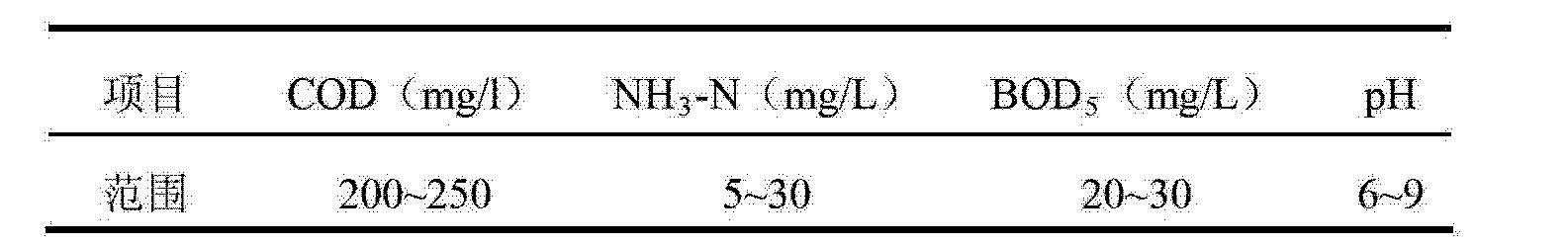 Figure CN104163539AD00051