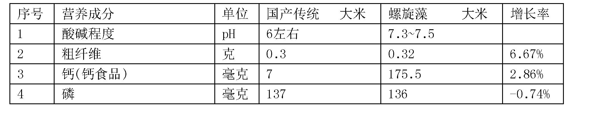 Figure CN106107445AD00061