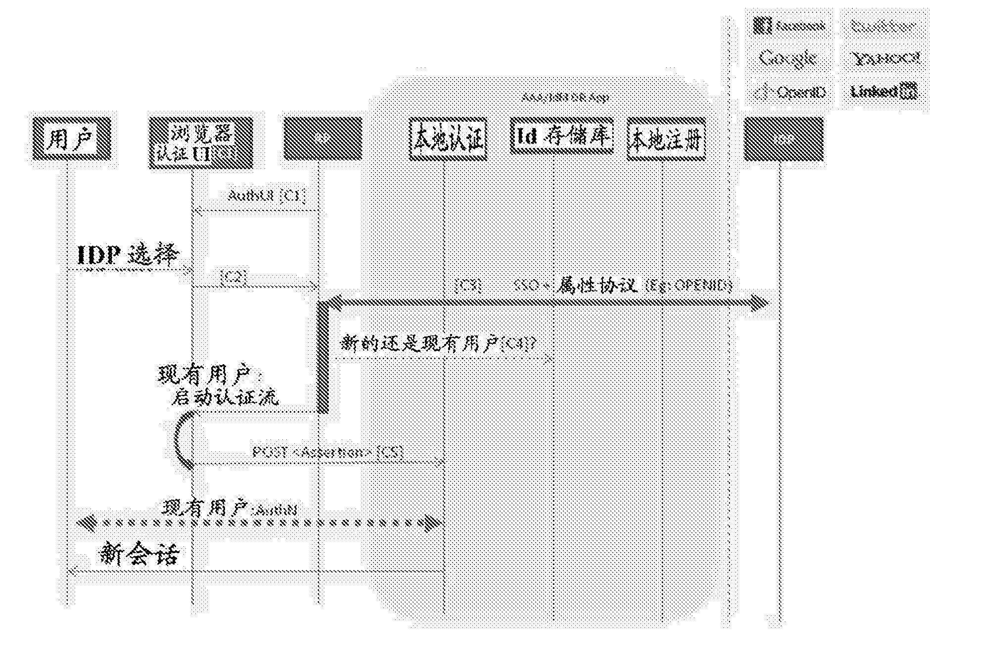 Figure CN104255007BD00451