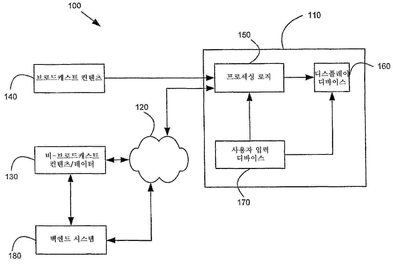 Figure R1020077011913