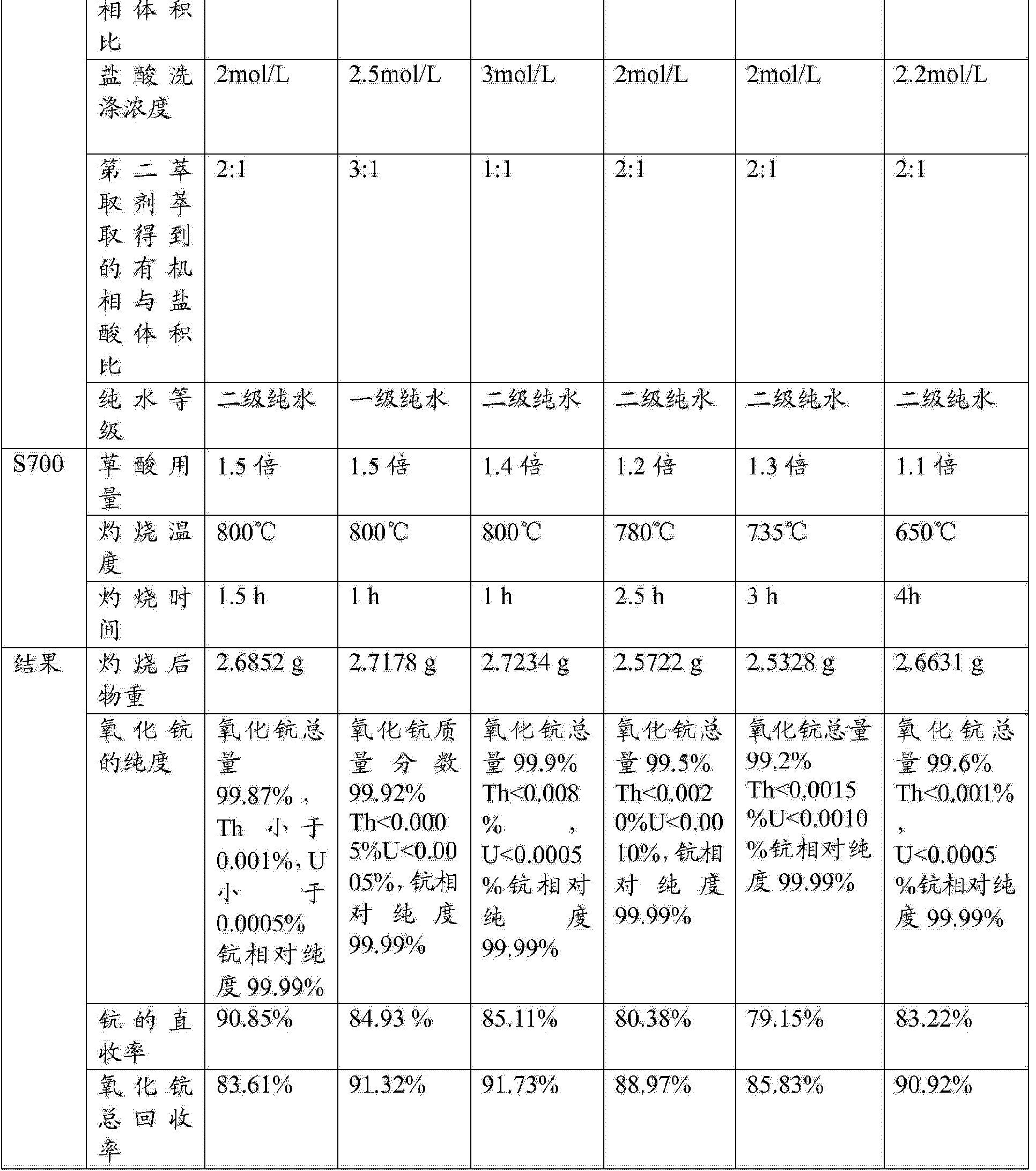 Figure CN104498723AD00111