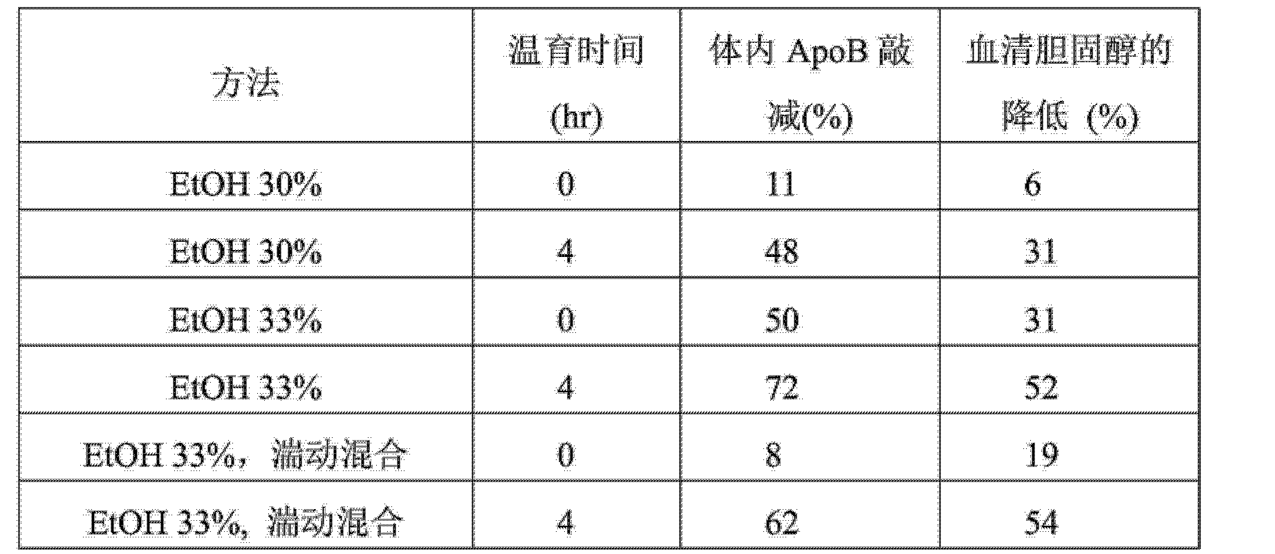 Figure CN104382853AD00982