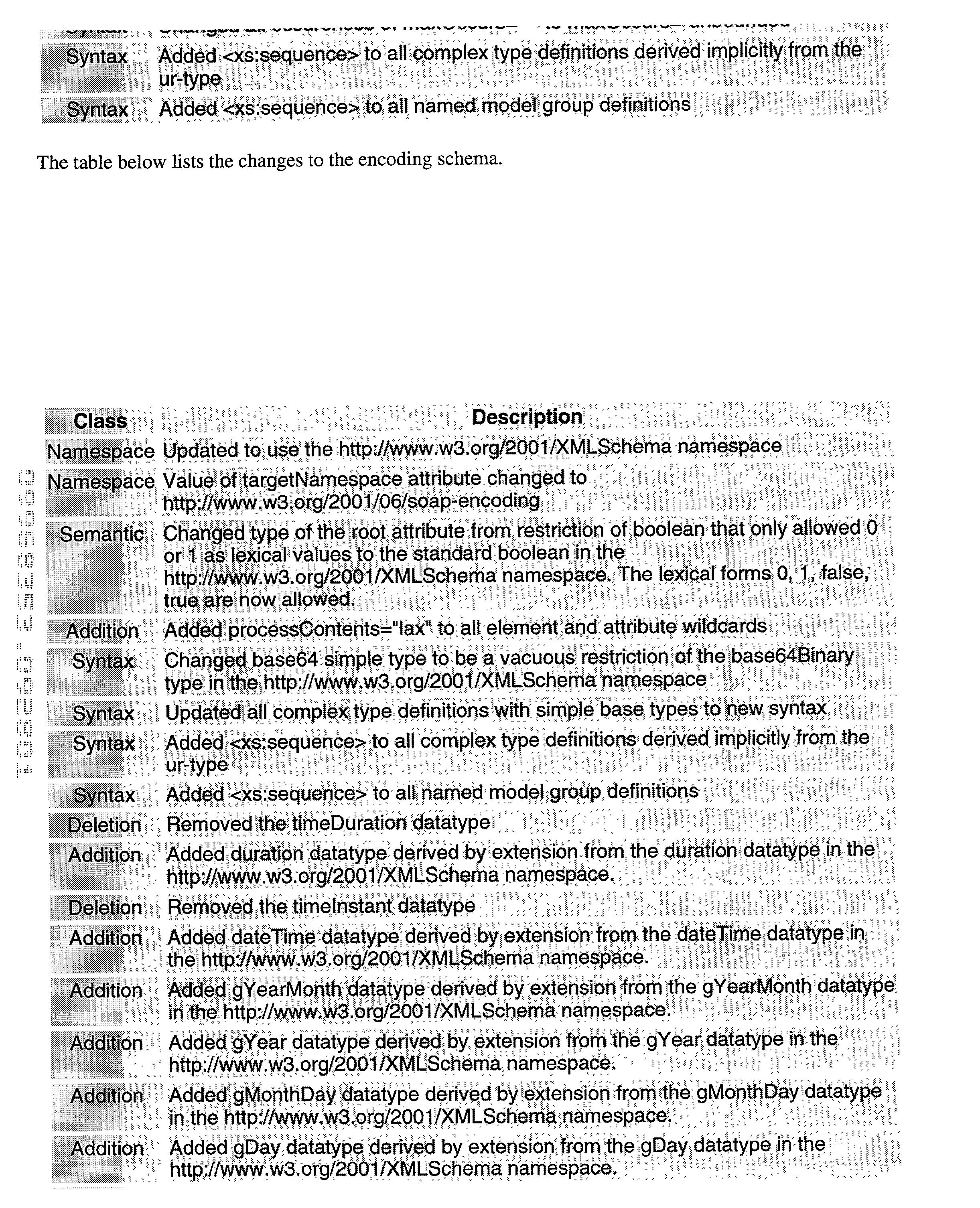 Figure US20030093436A1-20030515-P00058
