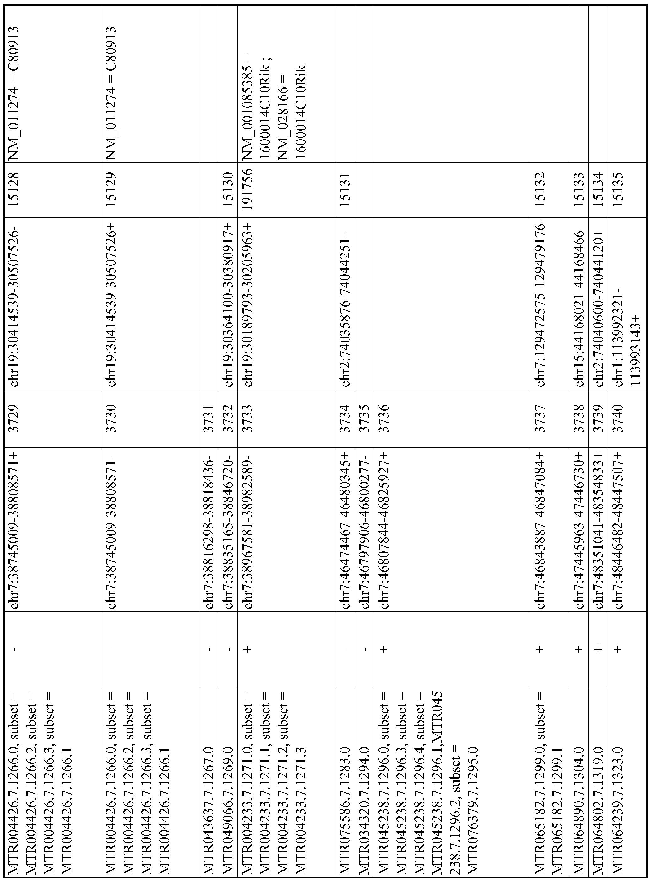Figure imgf000718_0001
