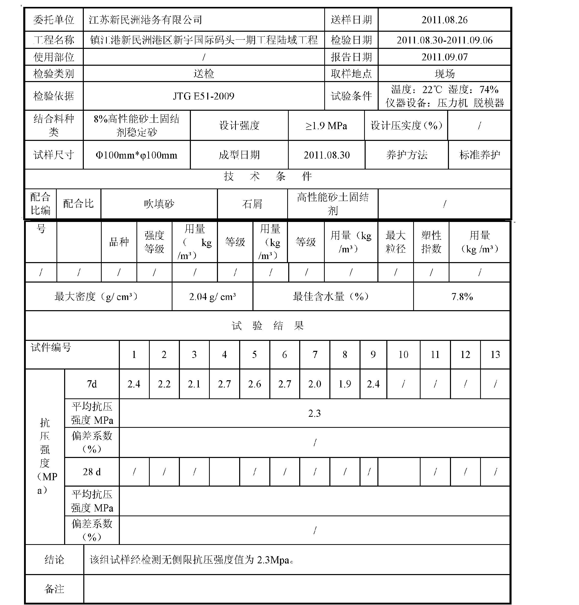 Figure CN102557561AD00101