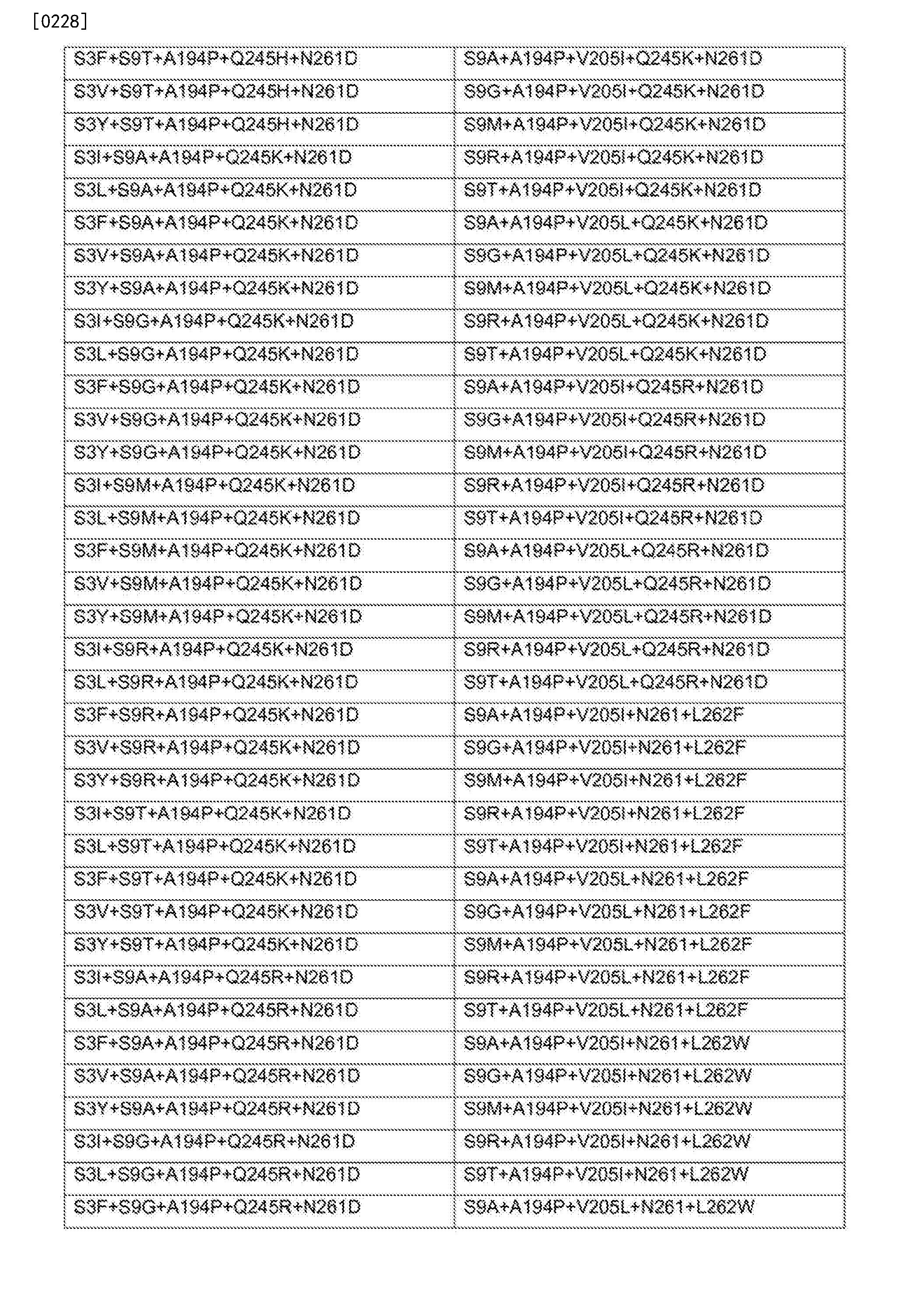 Figure CN105874067AD00361