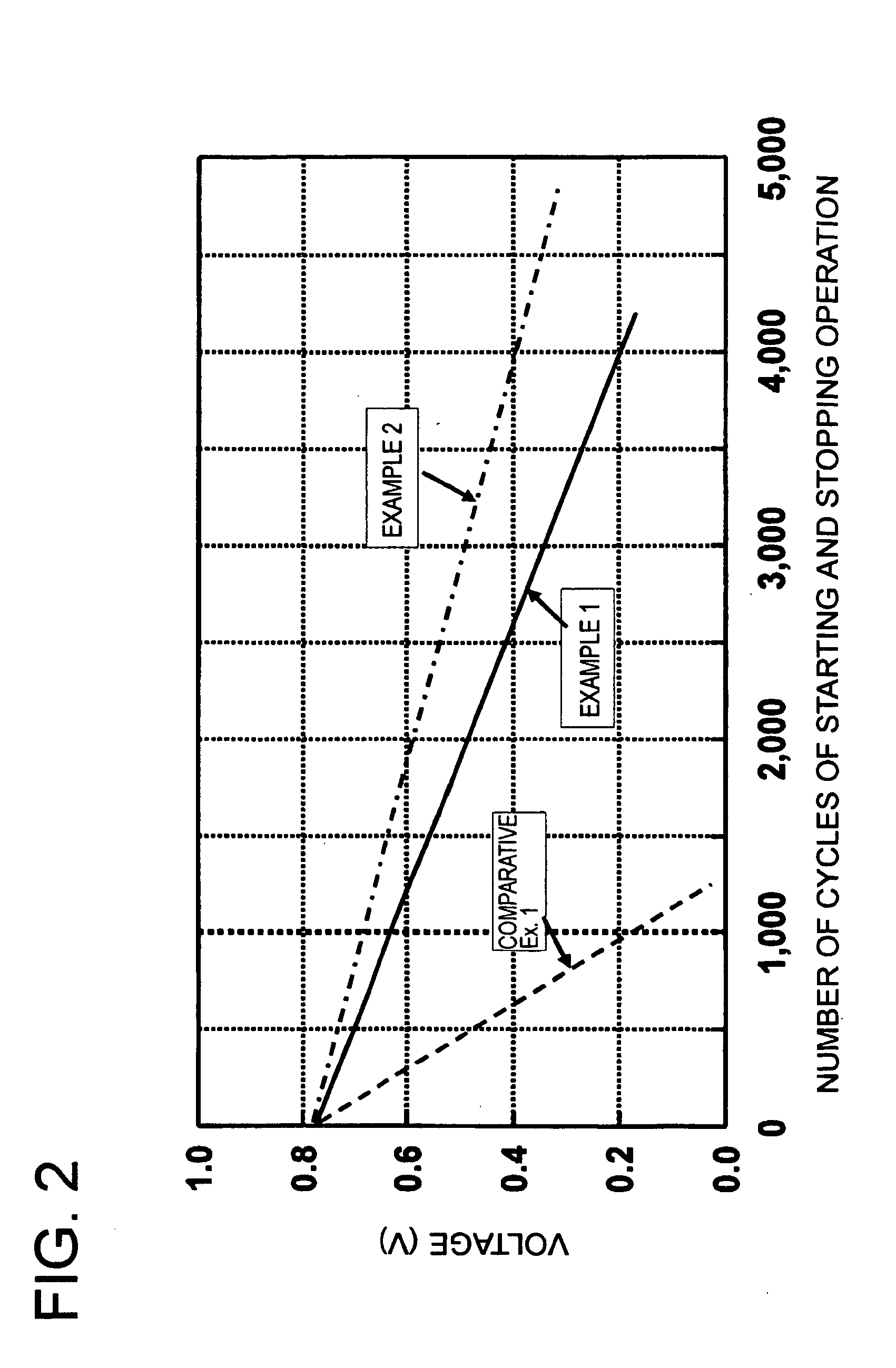 EP1524711B1 - Electrode catalyst for fuel cell and method