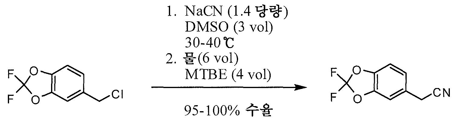 Figure pct00042