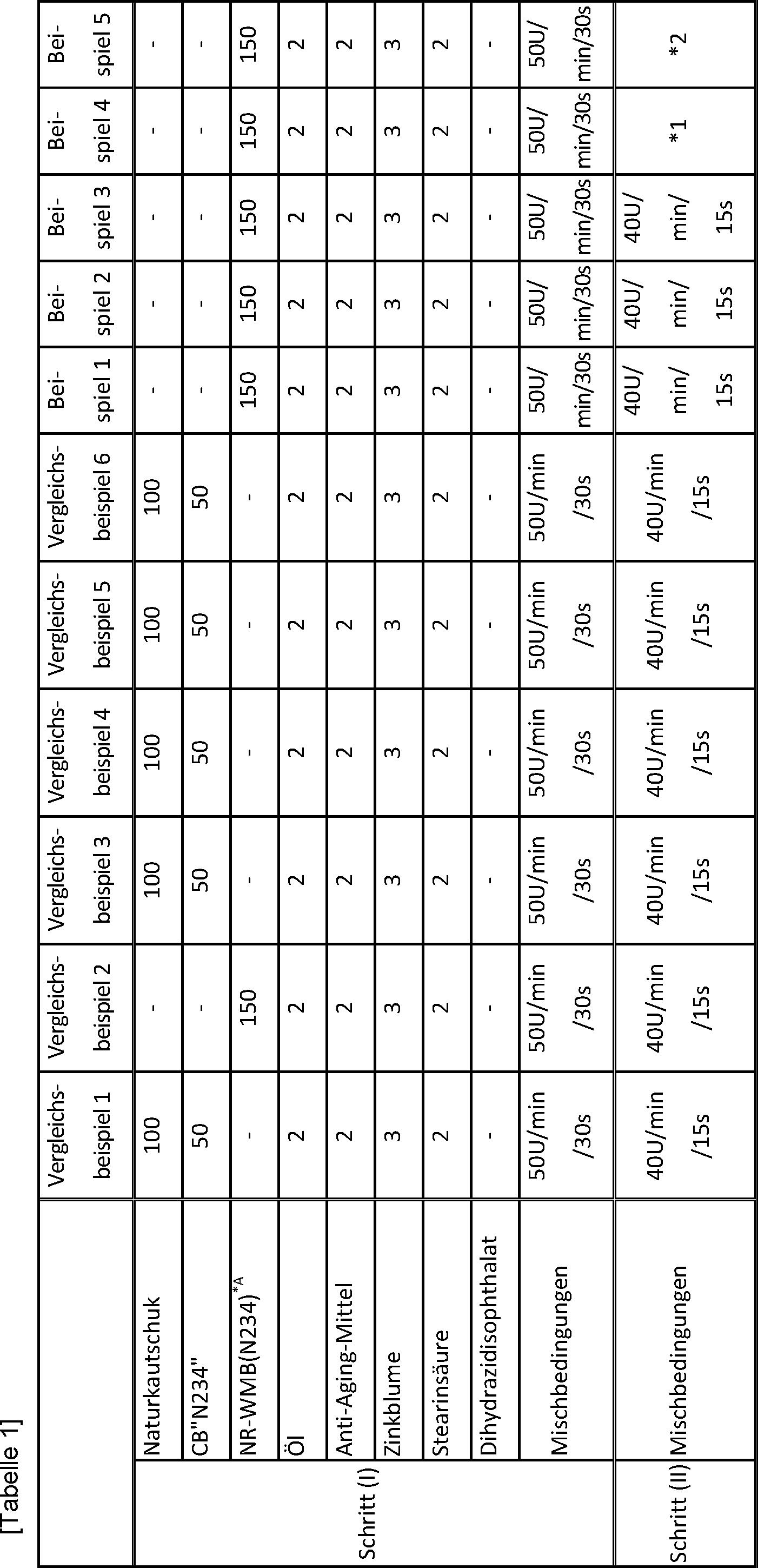 Figure DE112014005088T5_0001