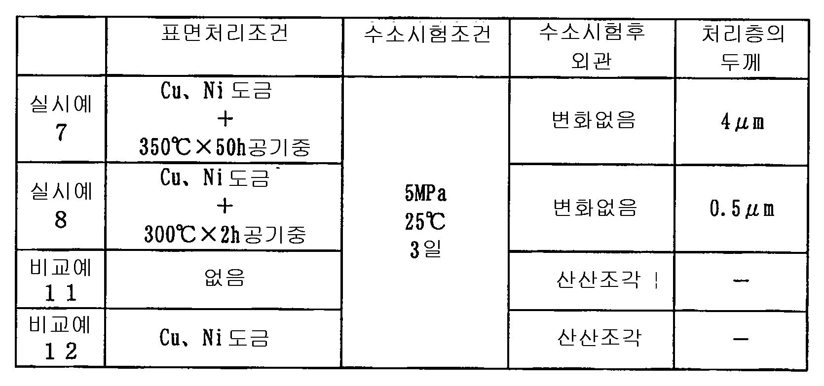Figure 112004027437911-pct00007