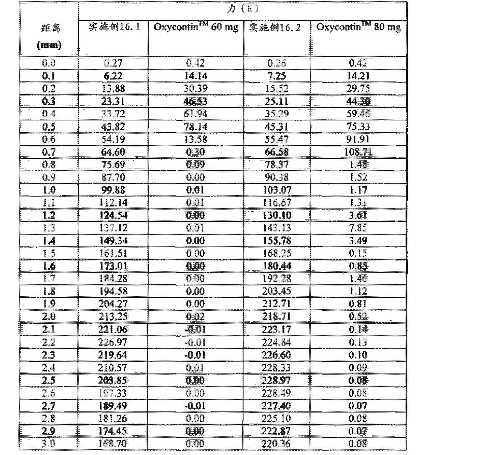 Figure CN102688241AD01321