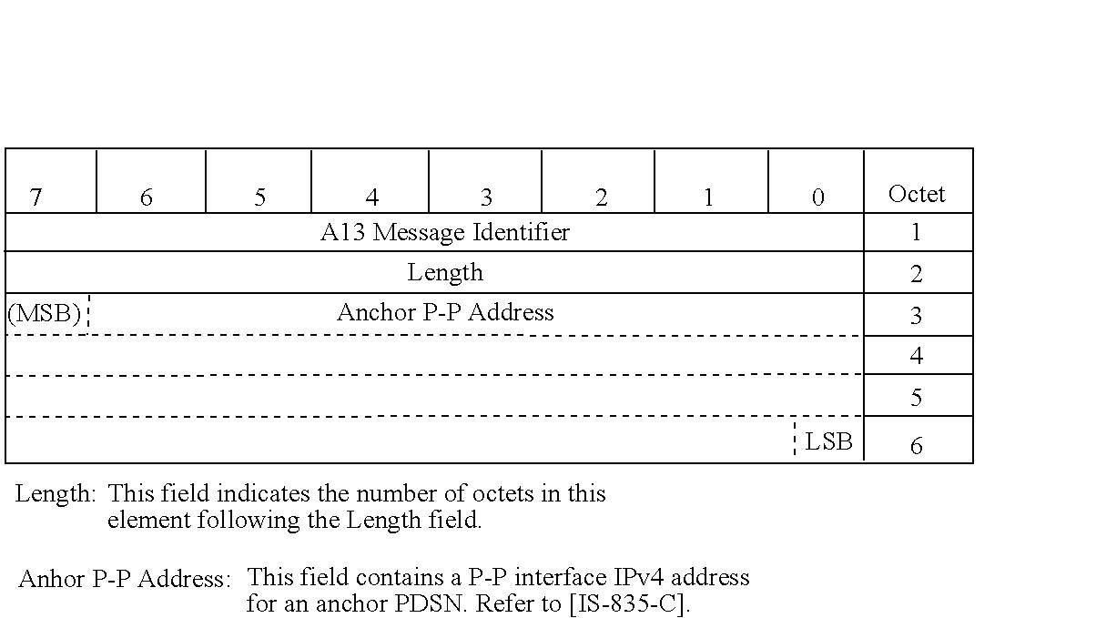 Figure US07512110-20090331-C00010