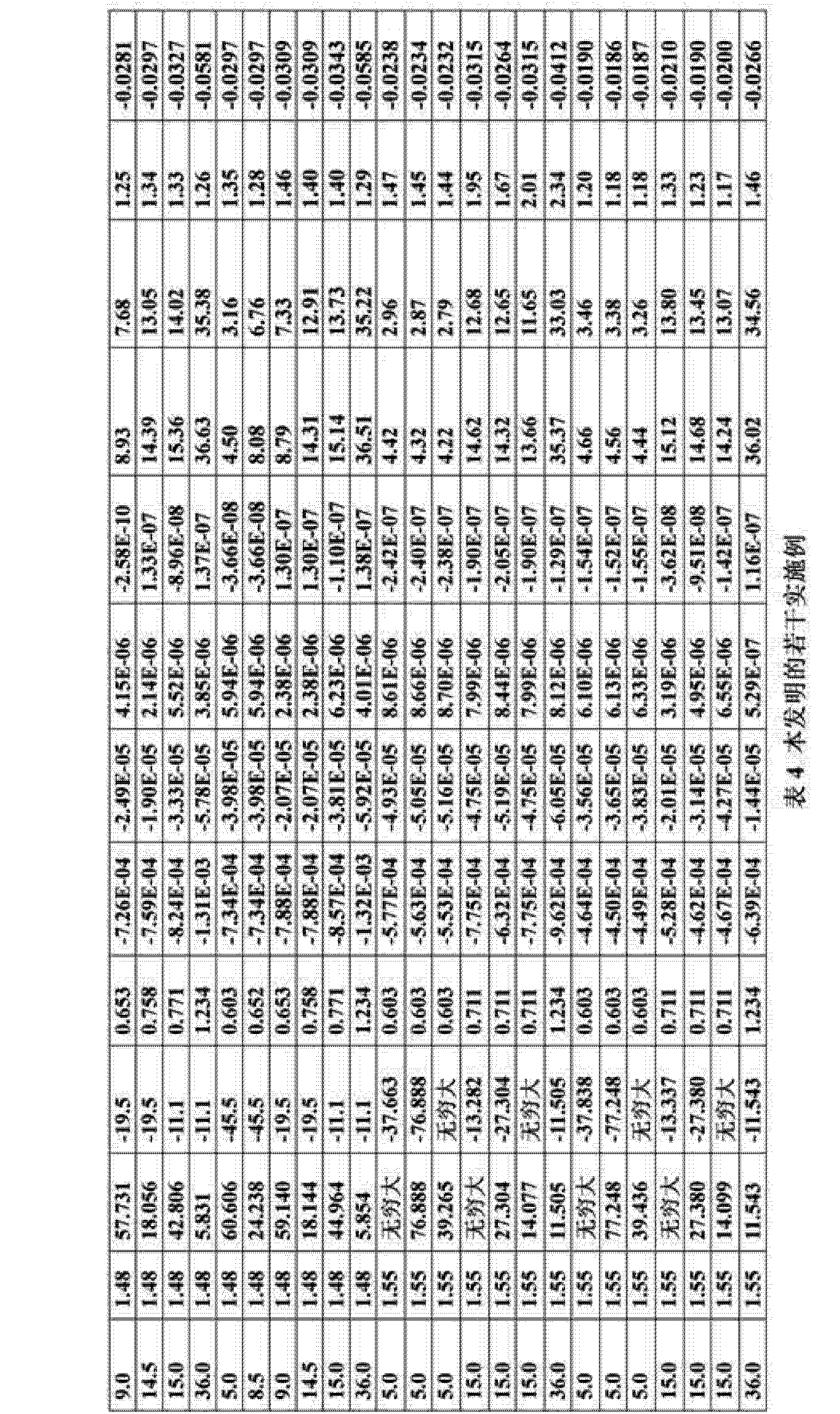 Figure CN104490490AD00121