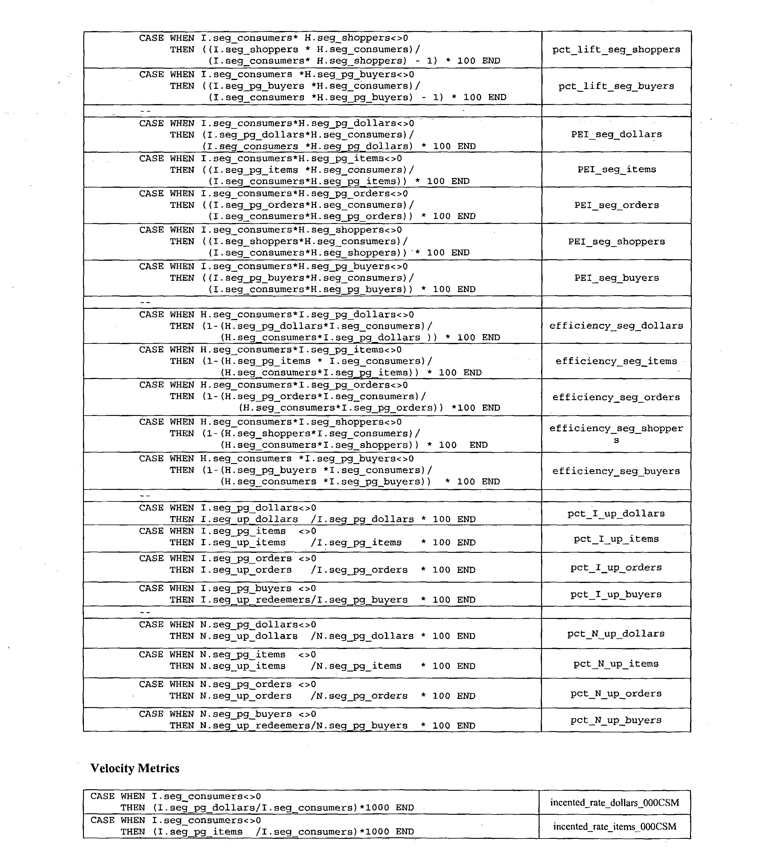 Figure US20030177066A1-20030918-P00063