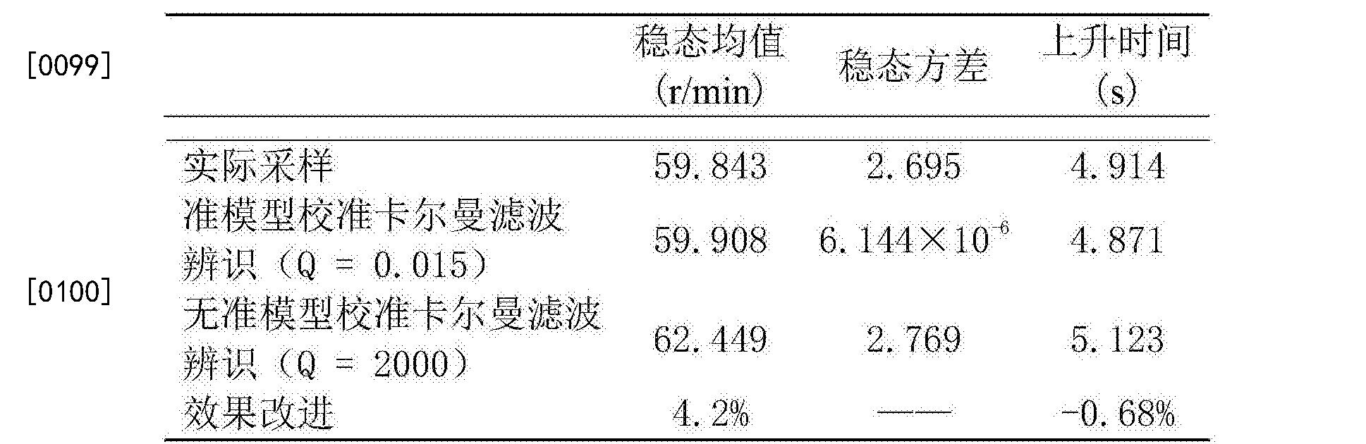 Figure CN107703741AD00091
