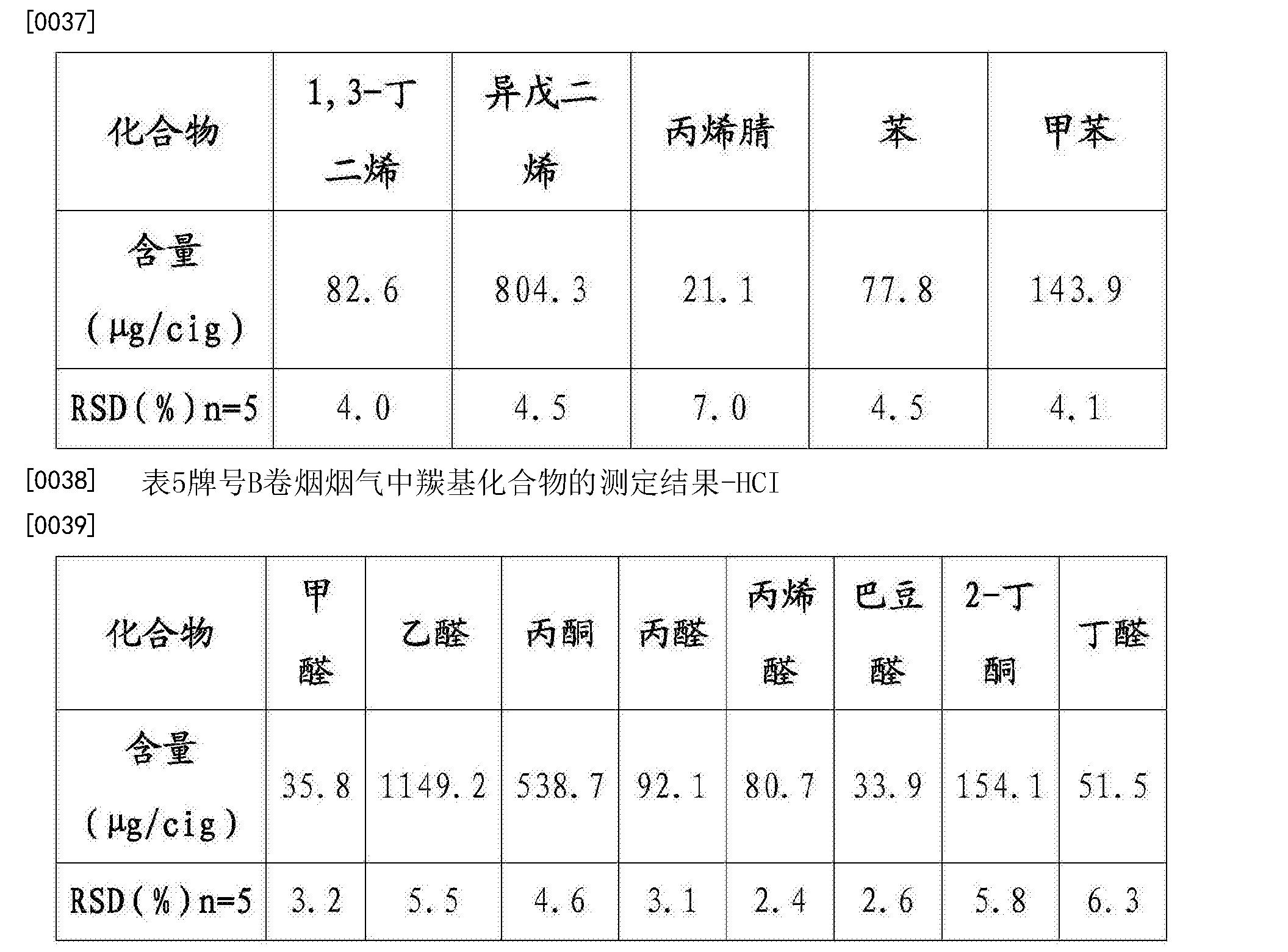 Figure CN104266871BD00062