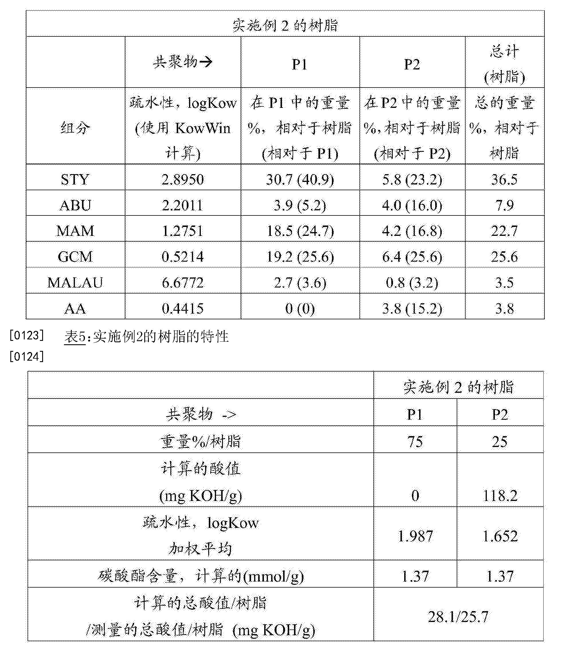 Figure CN104995270BD00171