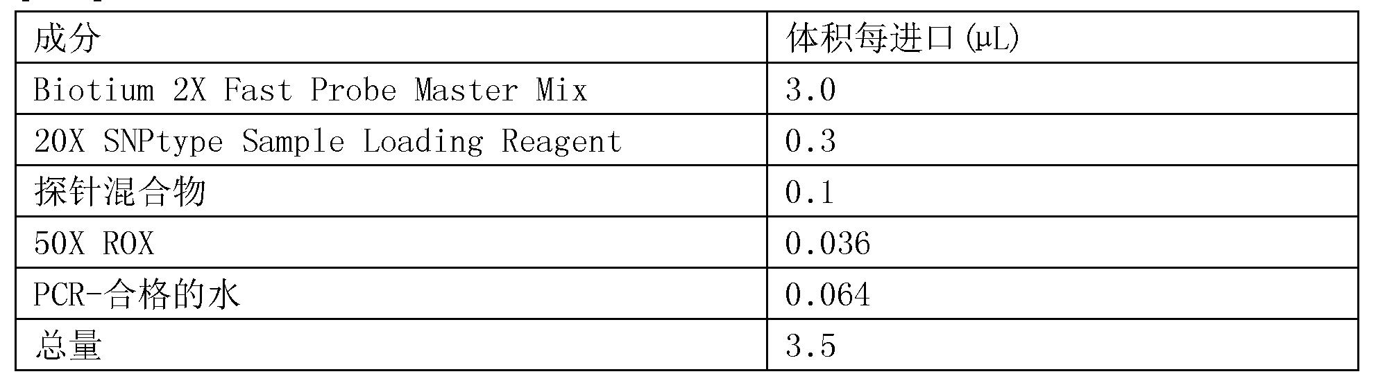 Figure CN108342453AD00401