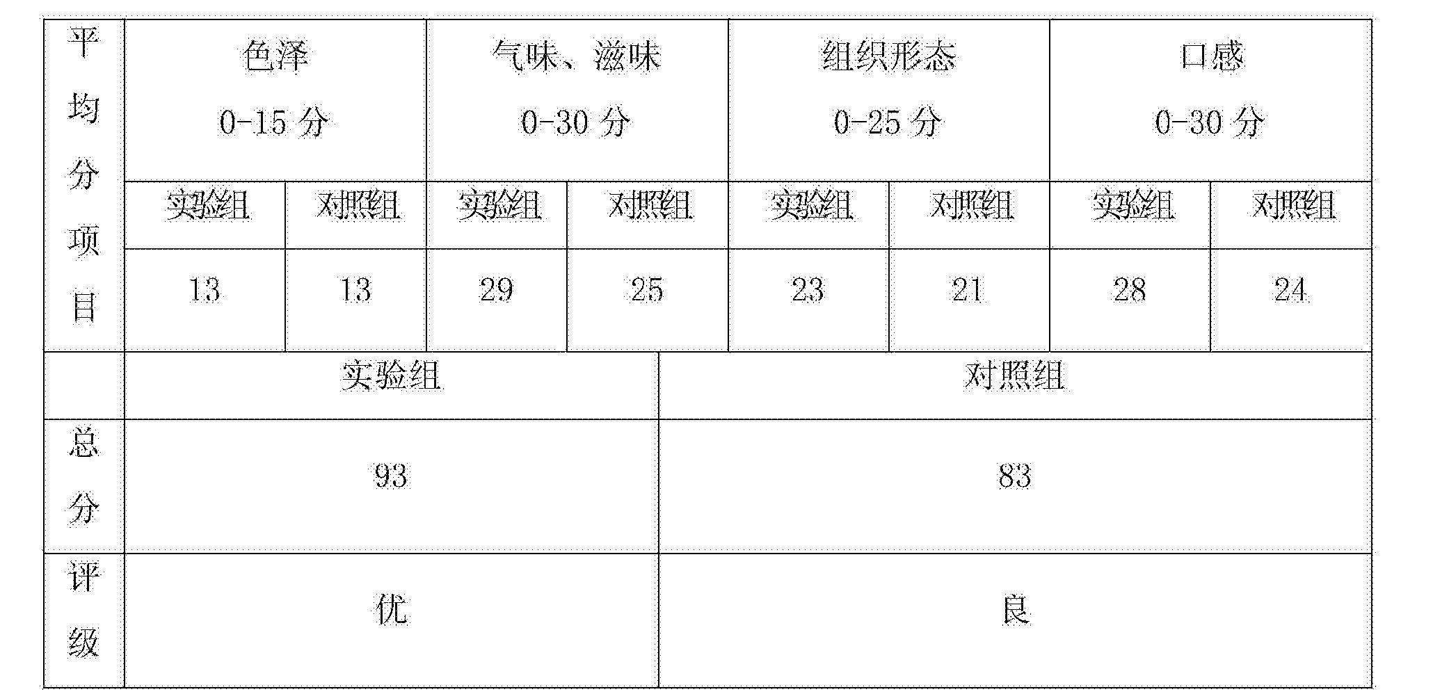 Figure CN104323219BD00221
