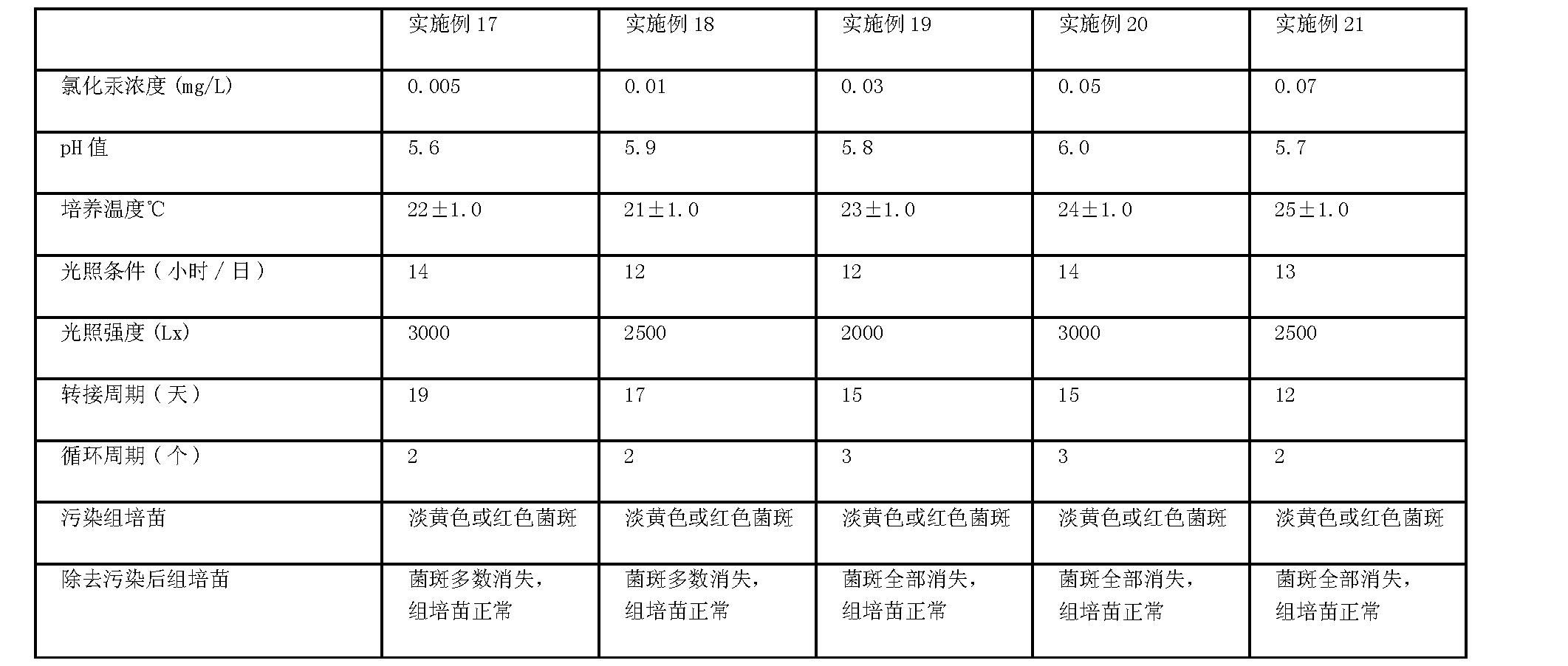 Figure CN101627727BD00061