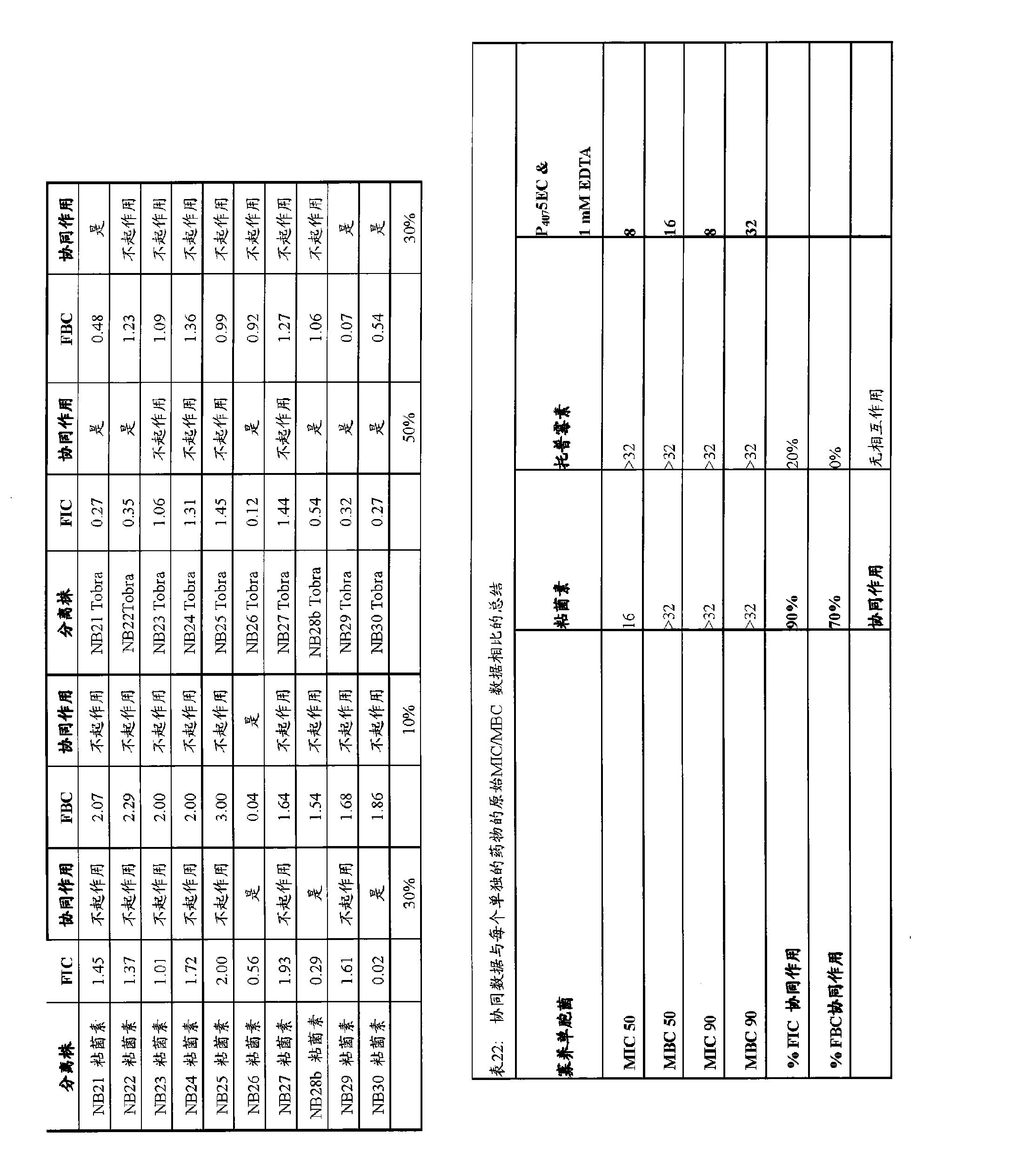 Figure CN102223876AD01371