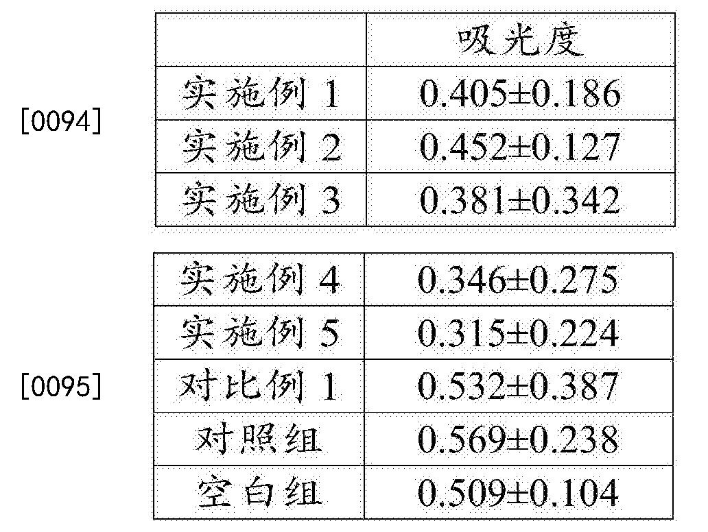 Figure CN107744554AD00082